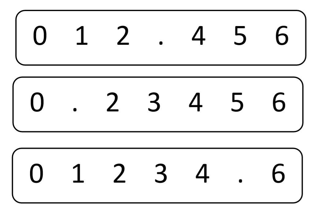 Verwonderlijk Ontbrekende getallen invullen op de getallenlijn – Juf Liesbeth KA-67