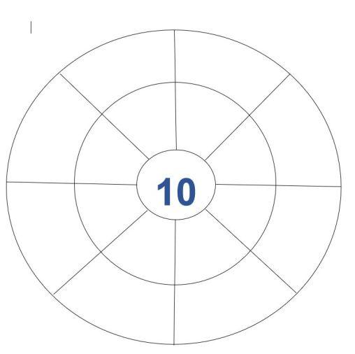 Knipsel 10 splitscirkel