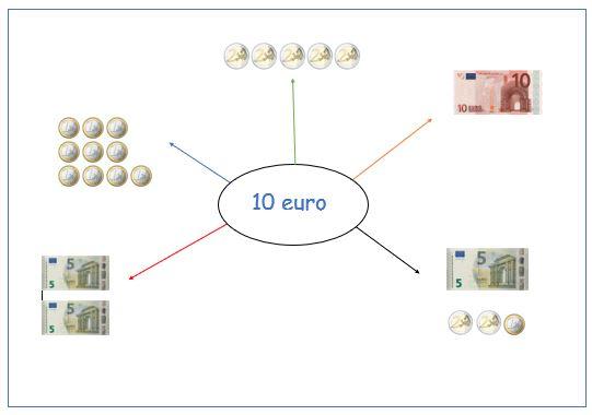 Knipsel10 euro