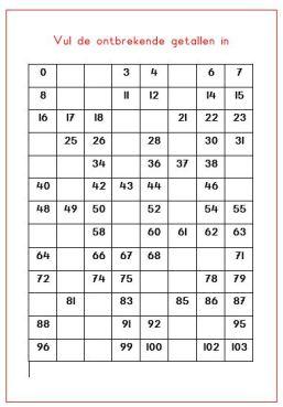 Knipselontbrekende getallen tot 100